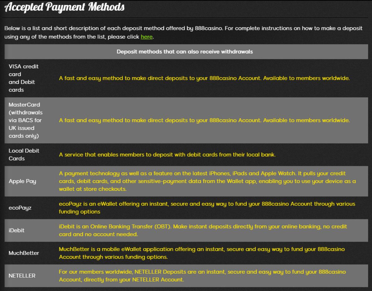 888 payment options part 1